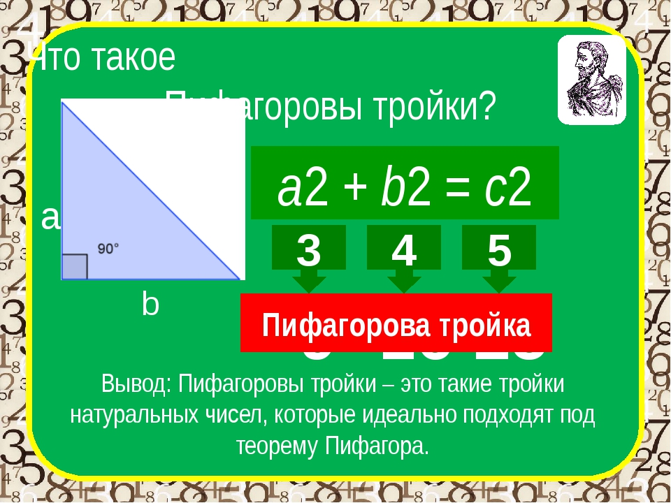 Что такое Пифагоровы тройки? a2 + b2 = c2 а b c Вывод: Пифагоровы тройки – эт...