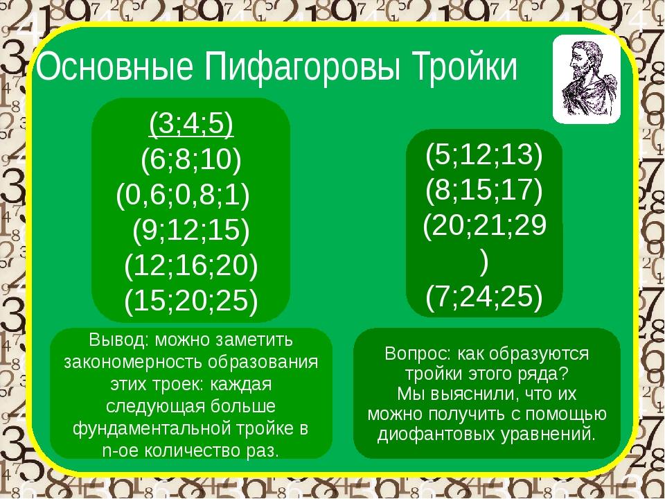 Основные Пифагоровы Тройки (5;12;13) (8;15;17) (20;21;29) (7;24;25) (3;4;5) (...