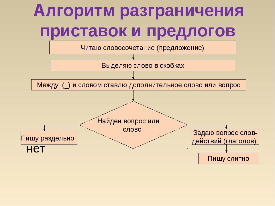 Алгоритм разграничения приставок и предлогов да нет Читаю словосочетание (пр...