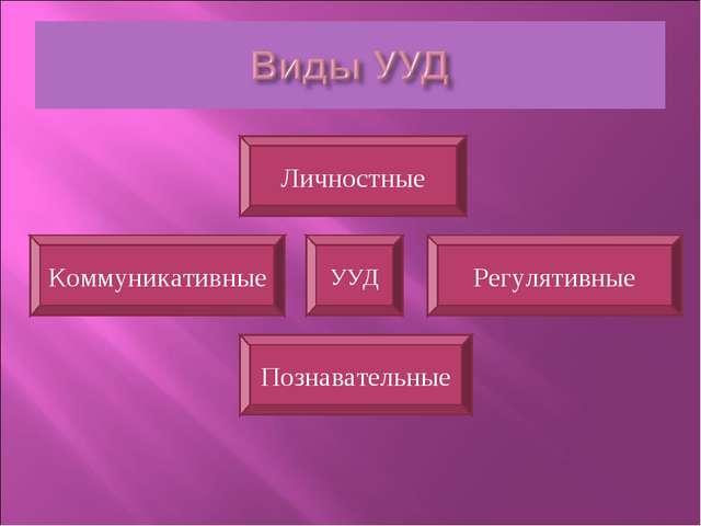 УУД Коммуникативные Личностные Регулятивные Познавательные
