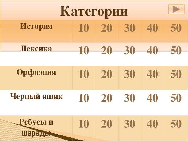 ОТВЕТ