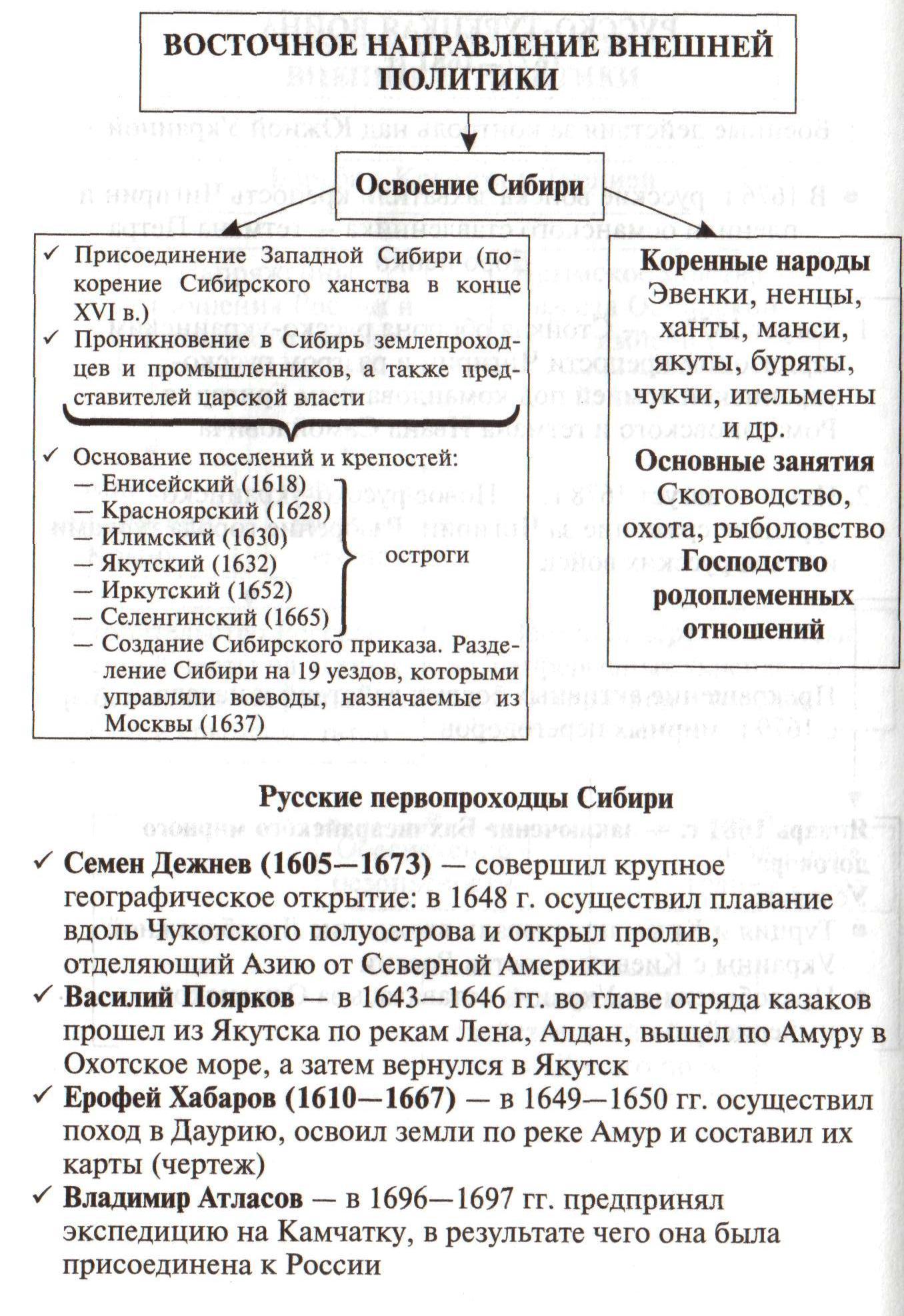 C:\Documents and Settings\Admin\Мои документы\Мои рисунки\1.jpg