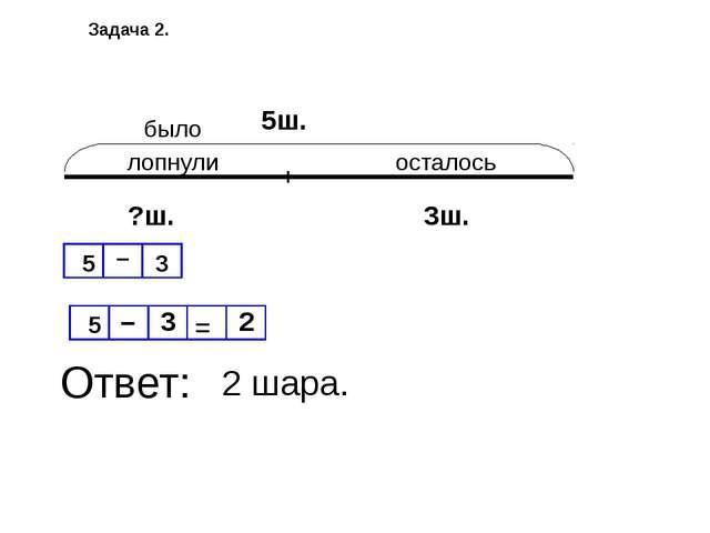 было лопнули осталось 5ш. ?ш. 3ш. 5 – 3 = 2 Ответ: 5 – 3 2 шара. Задача 2.