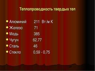 Теплопроводность твердых тел Алюминий 211 Вт /м К Железо 71 Медь 385 Чугун 62