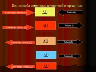 Два способа изменения внутренней энергии тела: ΔU Работа(А) Количество теплот