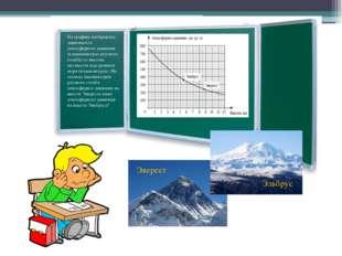 На графике изображена зависимость атмосферного давления (в миллиметрах ртутно