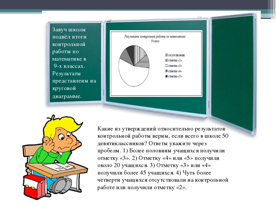 Завуч школы подвёл итоги контрольной работы по математике в 9-х классах. Рез...