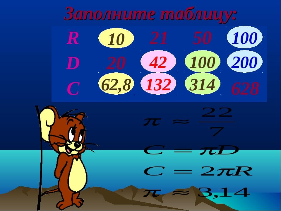 Заполните таблицу: 10 62,8 42 132 100 314 200 100 R2150 D20 C628