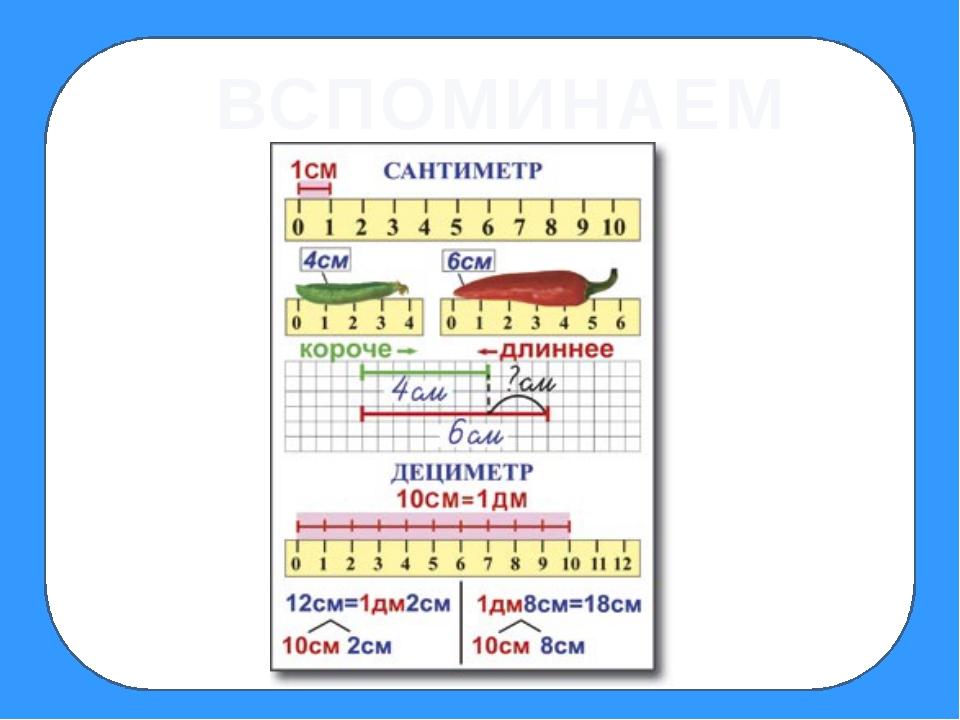 Презентация по математике  единицы измерения длины