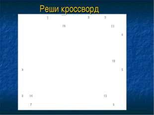 Реши кроссворд 1™™™Mw™~23 1011 4