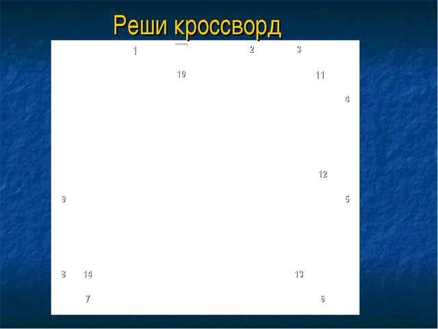 Реши кроссворд 1™™™Mw™~23 1011 4...