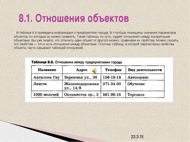 8.1. Отношения объектов В таблице 8.6 приведена информация о предприятиях го...