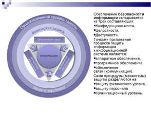 Обеспечение безопасности информации складывается из трех составляющих: Конфи