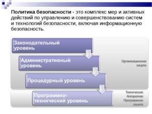 Политика безопасности - это комплекс мер и активных действий по управлению и