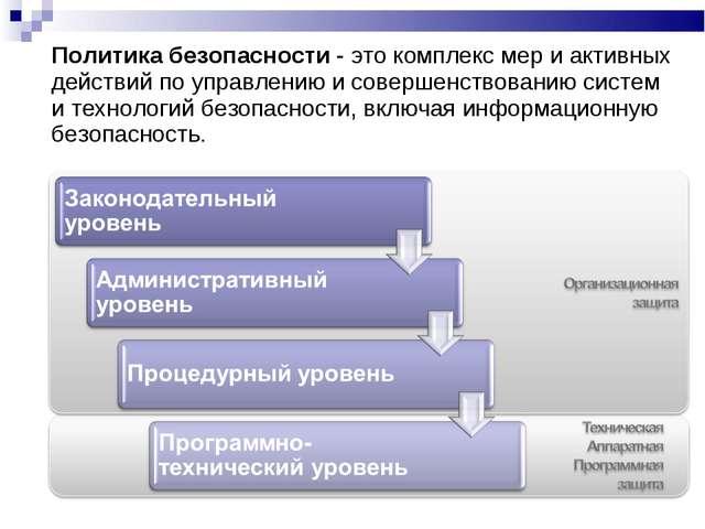Политика безопасности - это комплекс мер и активных действий по управлению и...