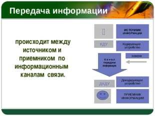 Передача информации происходит между источником и приемником по информационны