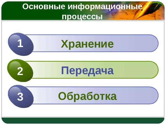 Основные информационные процессы Хранение 1 Передача 2 Обработка 3 LOGO