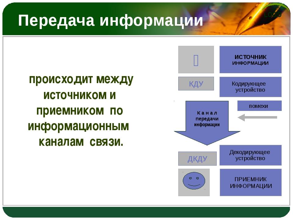 Передача информации происходит между источником и приемником по информационны...