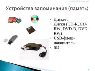 Дискета Диски (CD-R, CD-RW, DVD-R, DVD-RW) USB-флеш-накопитель SD *