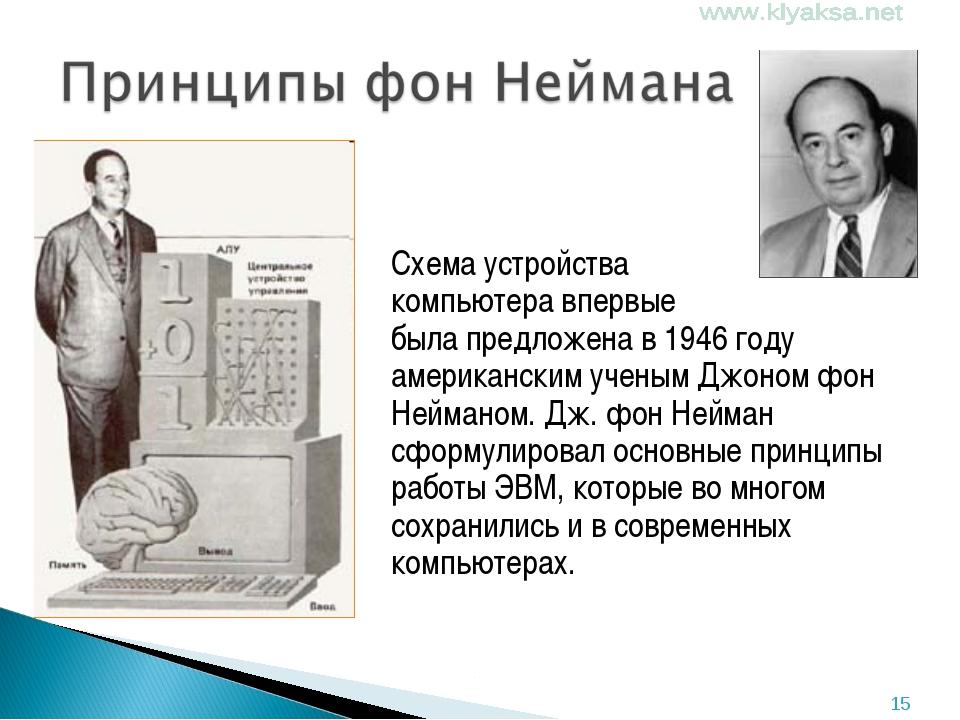 Схема устройства компьютера впервые была предложена в 1946 году американским...