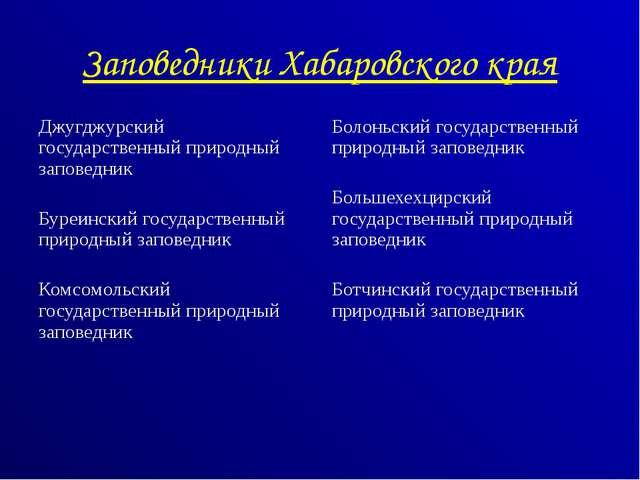 Заповедники Хабаровского края Джугджурский государственный природный заповедн...