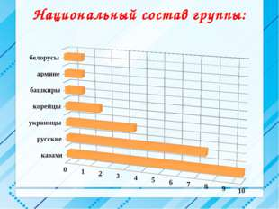 Национальный состав группы: