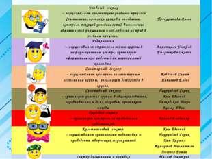 Учебный сектор – осуществляет организацию учебного процесса (расписание, про