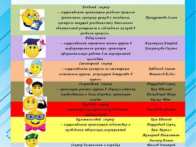 Учебный сектор – осуществляет организацию учебного процесса (расписание, про...