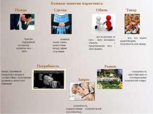 Базовые понятия маркетинга: Нужда Чувство ощущаемой человеком нехватки чего -