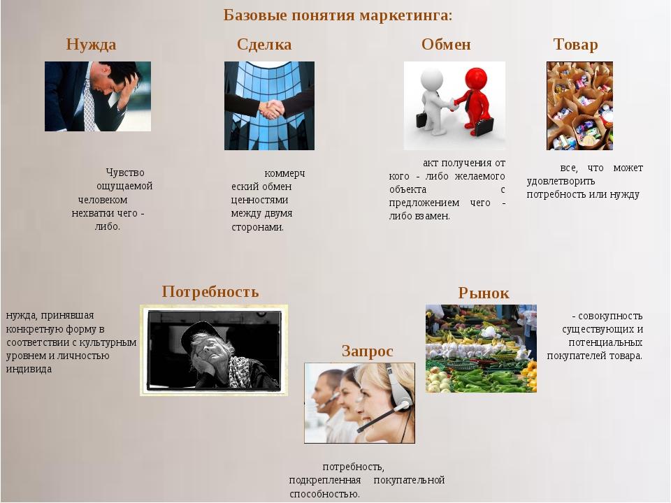Базовые понятия маркетинга: Нужда Чувство ощущаемой человеком нехватки чего -...