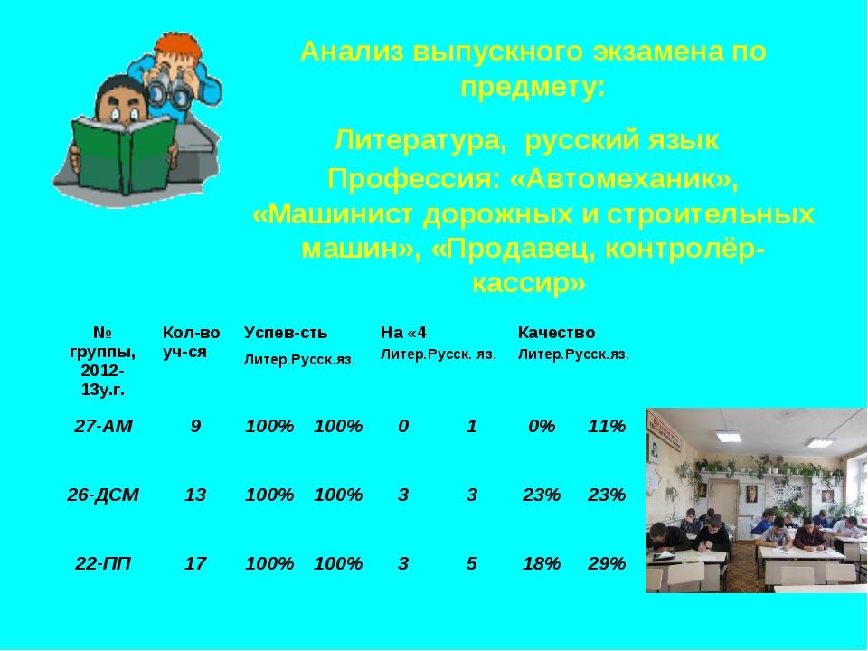 Анализ выпускного экзамена по предмету: Литература, русский язык Профессия: «...