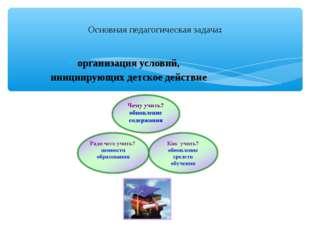 организация условий, инициирующих детское действие Основная педагогическая за