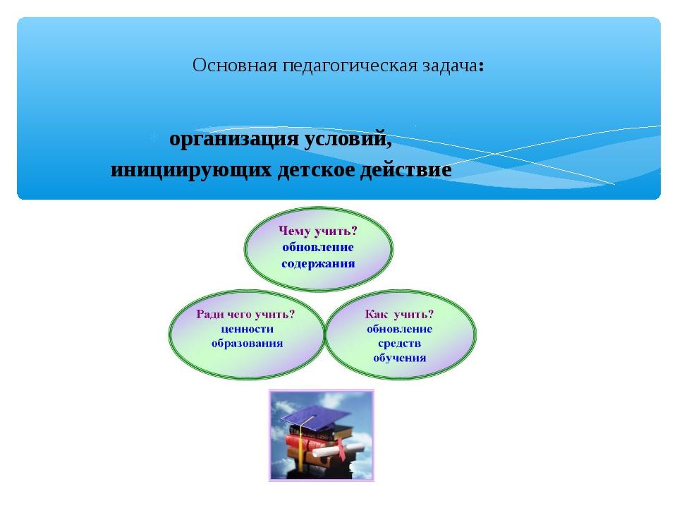 организация условий, инициирующих детское действие Основная педагогическая за...