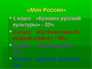 «Моя Россия» 1 класс «Кузовок русской культуры» - 33ч. 2 класс «Путешествие п