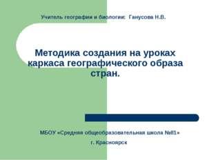 Методика создания на уроках каркаса географического образа стран. МБОУ «Сред