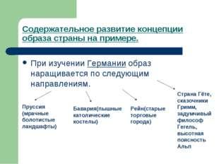 Содержательное развитие концепции образа страны на примере. При изучении Герм