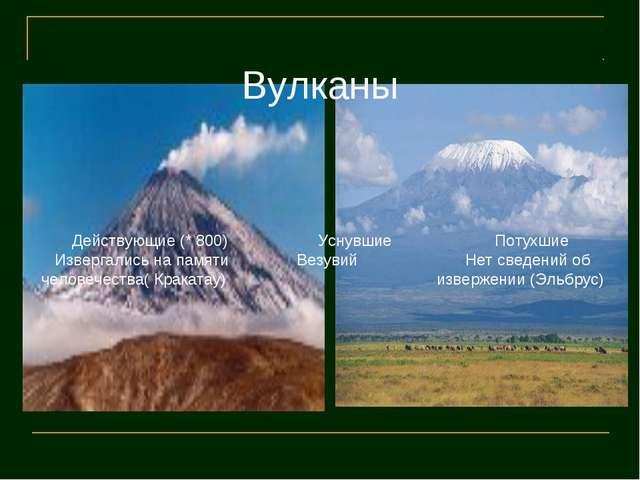 Вулканы Действующие (* 800) Уснувшие Потухшие Извергались на памяти Везувий...