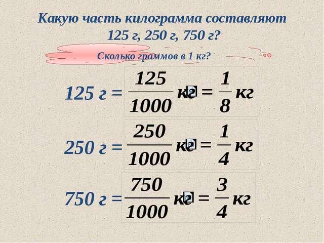 Какую часть килограмма составляют 125 г, 250 г, 750 г? Сколько граммов в 1 кг...