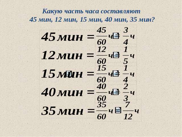 Какую часть часа составляют 45 мин, 12 мин, 15 мин, 40 мин, 35 мин? №246