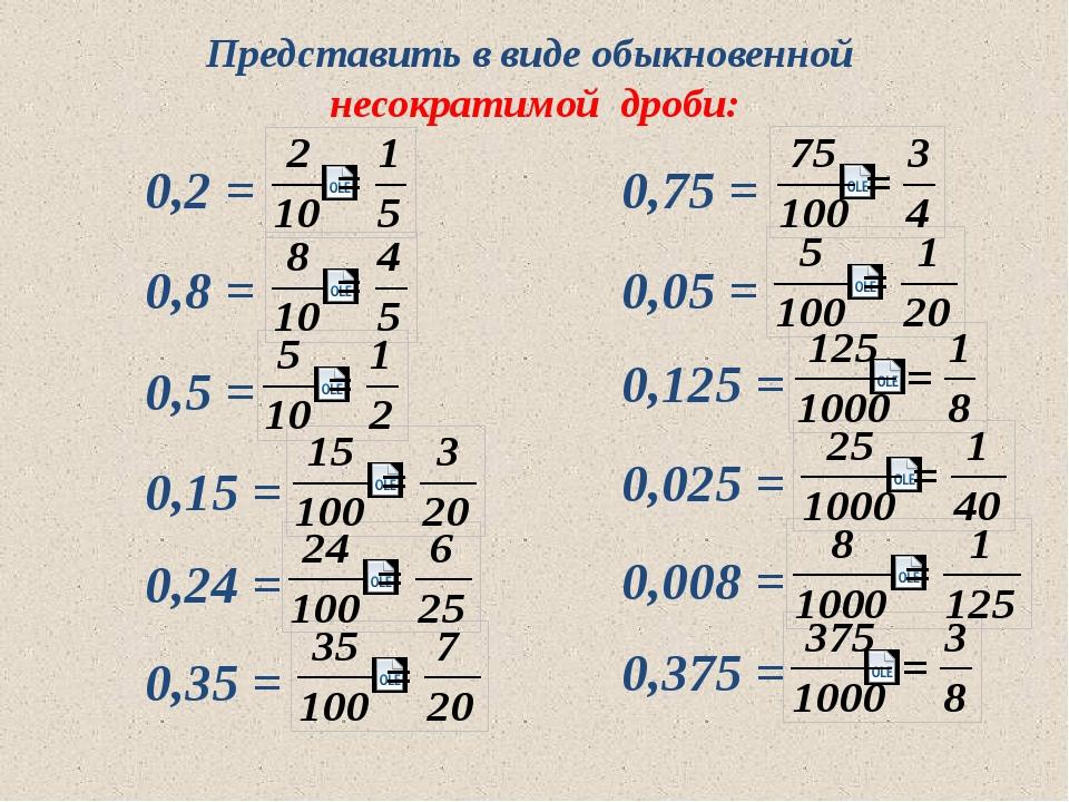 Представить в виде обыкновенной несократимой дроби: 0,2 = 0,8 = 0,5 = 0,15 =...