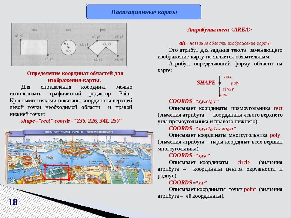 Сбор информации с помощью форм 23 Тэги для создания формы Компонент формы HTM...