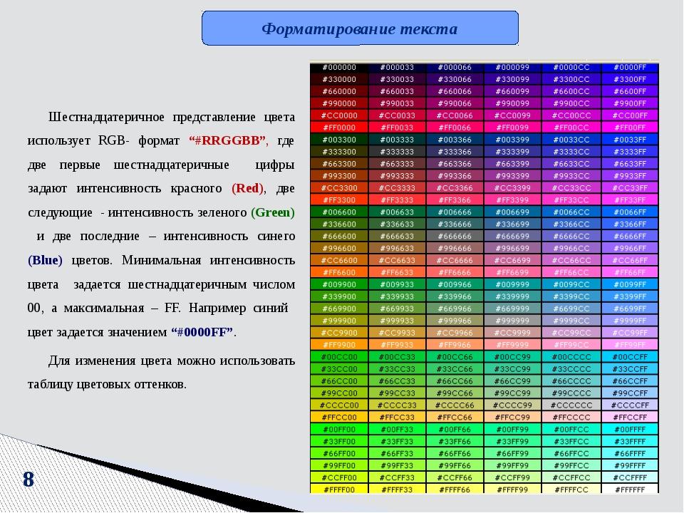 """8 Шестнадцатеричное представление цвета использует RGB- формат """"#RRGGBB"""", где..."""