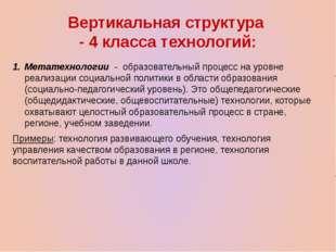 Вертикальная структура - 4 класса технологий: Метатехнологии - образовательны