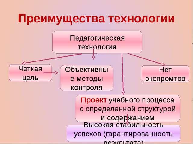 Преимущества технологии Педагогическая технология Четкая цель Объективные мет...