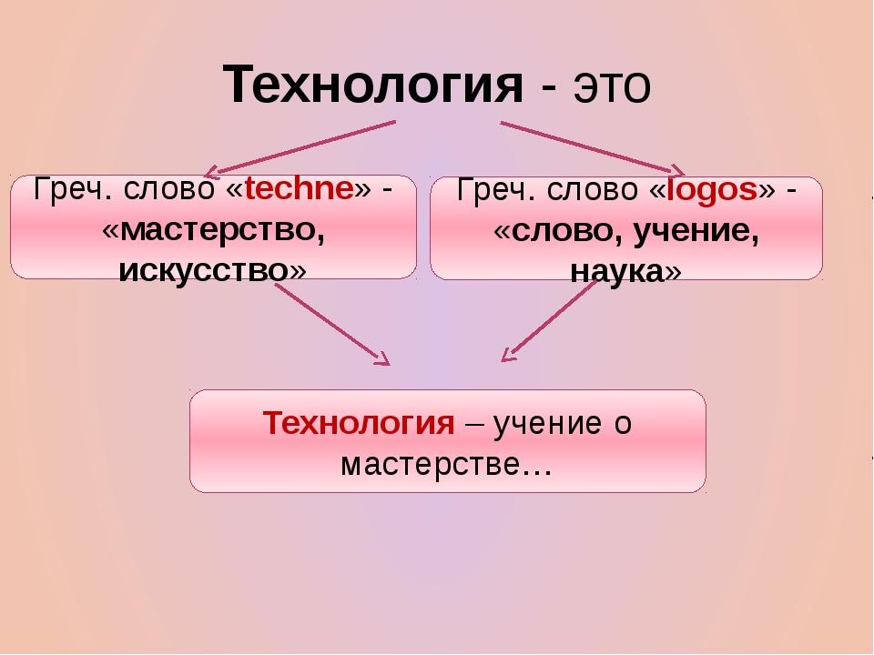 Технология - это Греч. слово «techne» - «мастерство, искусство» Греч. слово «...
