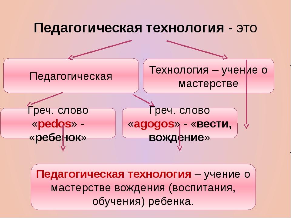 Педагогическая технология - это Педагогическая Технология – учение о мастерст...