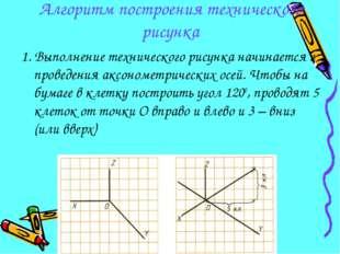Алгоритм построения технического рисунка 1. Выполнение технического рисунка н