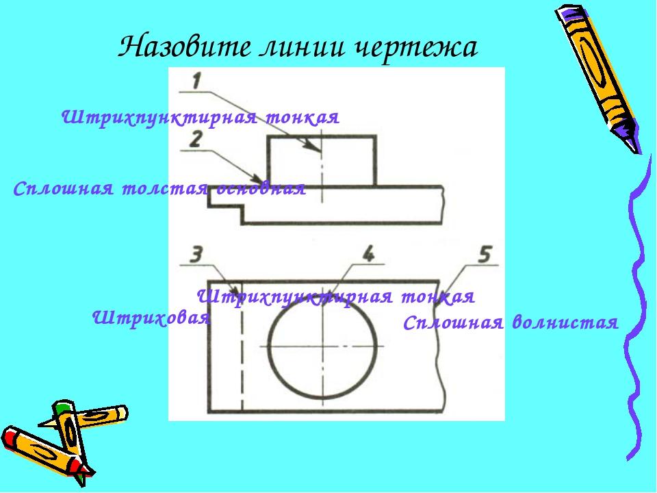 Назовите линии чертежа Штрихпунктирная тонкая Сплошная толстая основная Штри...