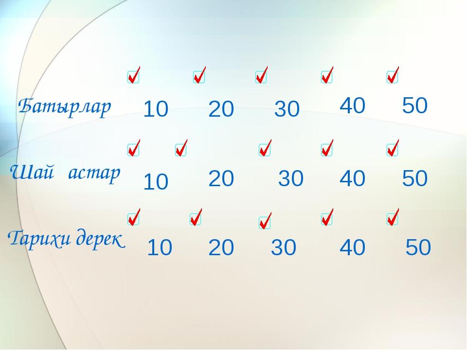 """4 тур """"Көкпар Абылай хан билік еткен жылдар: а) 1711 – 1771 ж ә) 1771 – 1781..."""