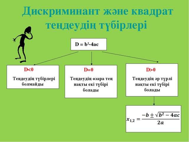D = b2-4ac D>0 Теңдеудің әр түрлі нақты екі түбірі болады Дискриминант және к...